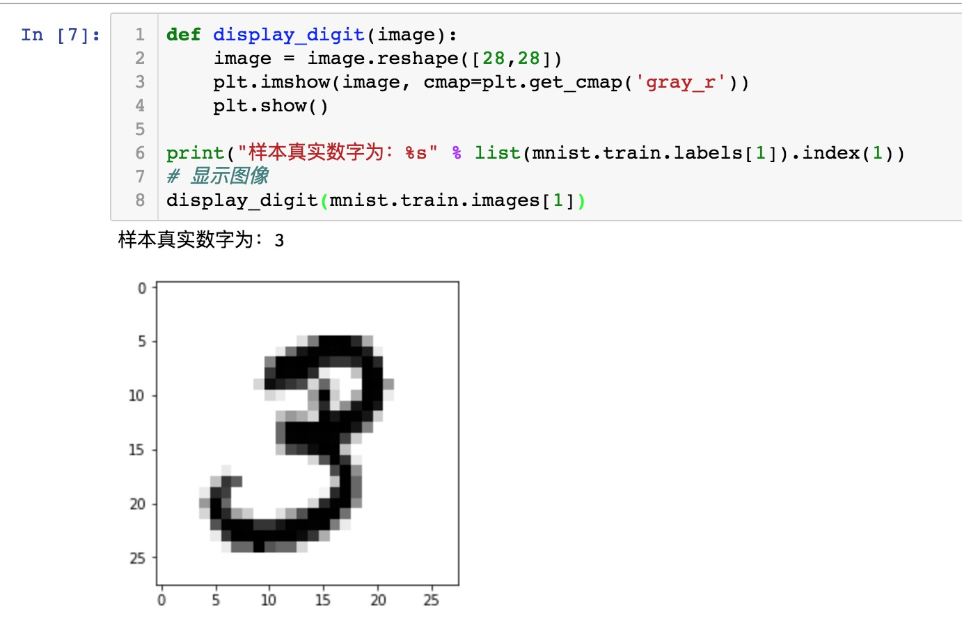from mnist